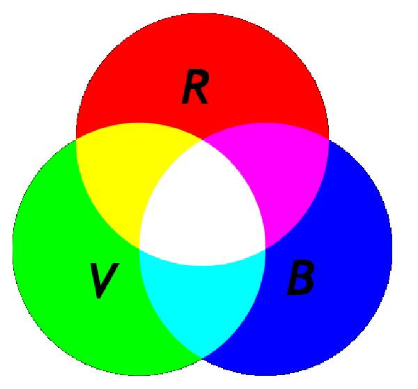 Le RVB selon Jean-Jacques Marie