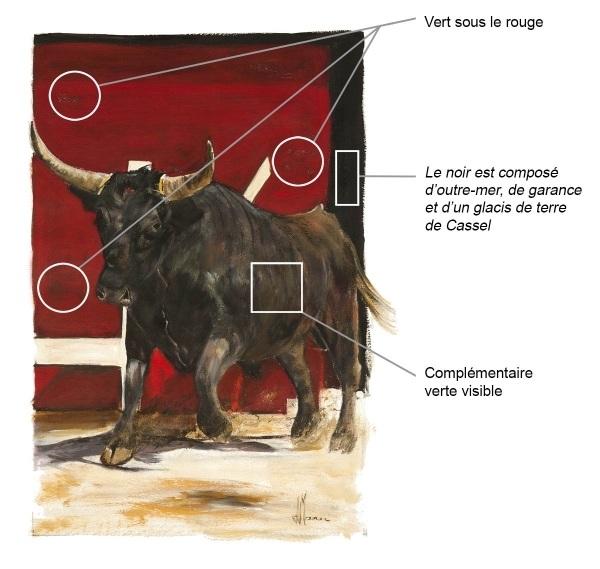 Les couleurs complémentaires cachées selon Jean-Jacques Marie
